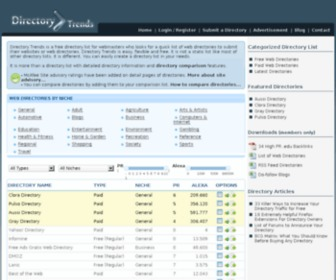 Directorytrends.com - directorytrends.com -&nbspdirectorytrends Resources and Information.