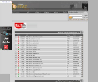 Persianstat.com - PersianStat.com - پرشین استت، آمار وب فارسی، شمارنده وبلاگ و سایت