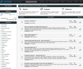 Wtstats.com - Web Traffic Statistics - Rankings - All Sites